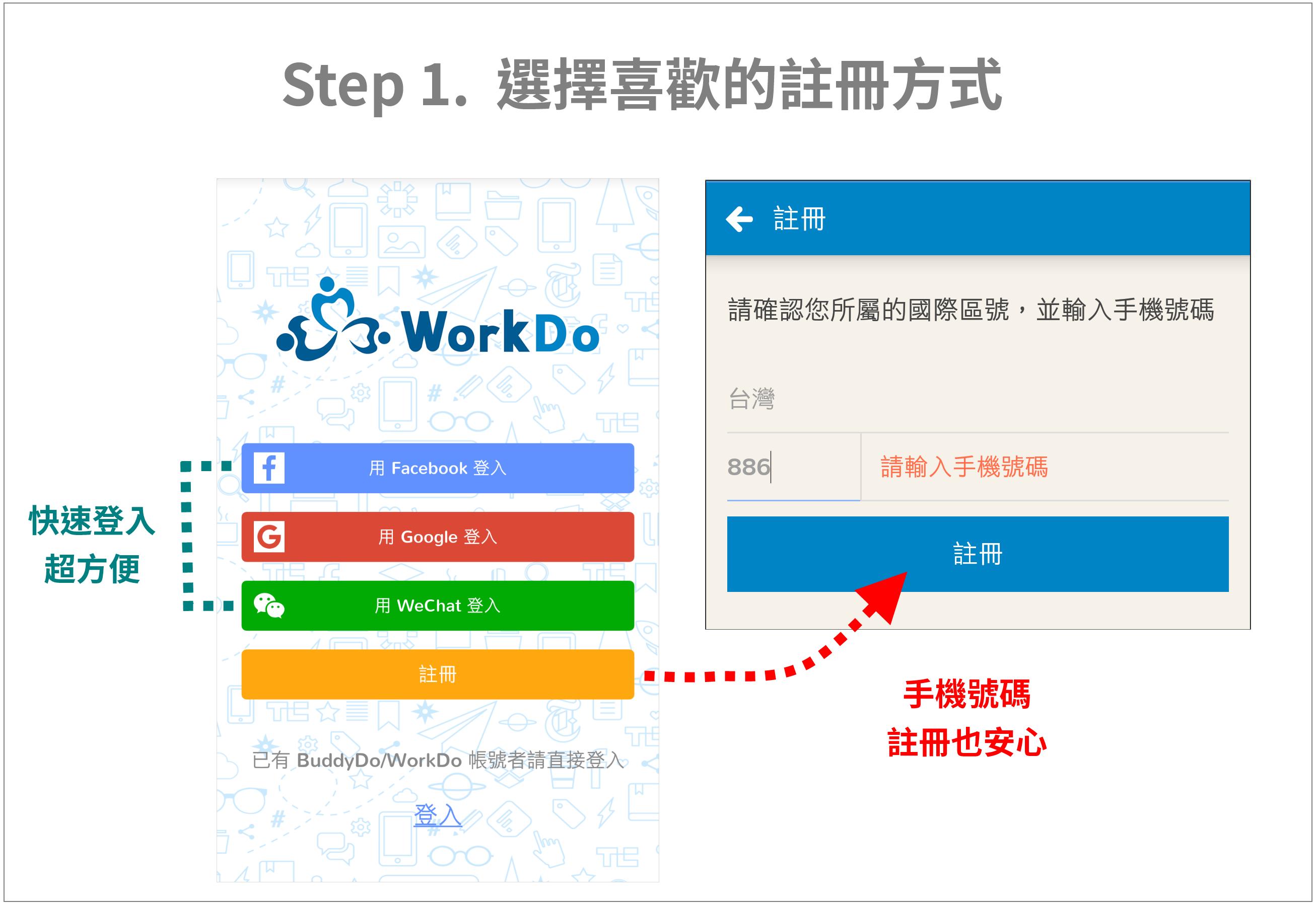 WorkDo-註冊-0102-line